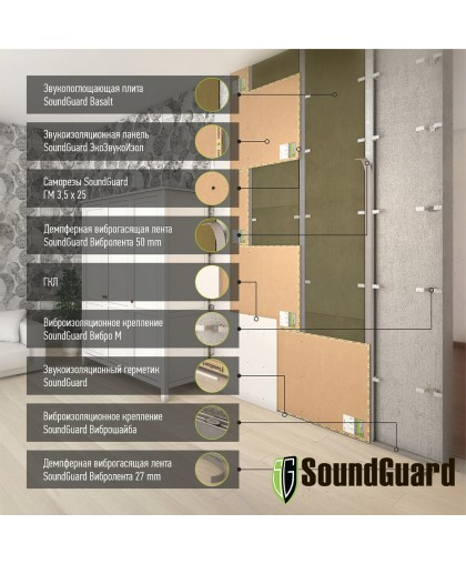 Каркасная звукоизоляция стены Стандарт+