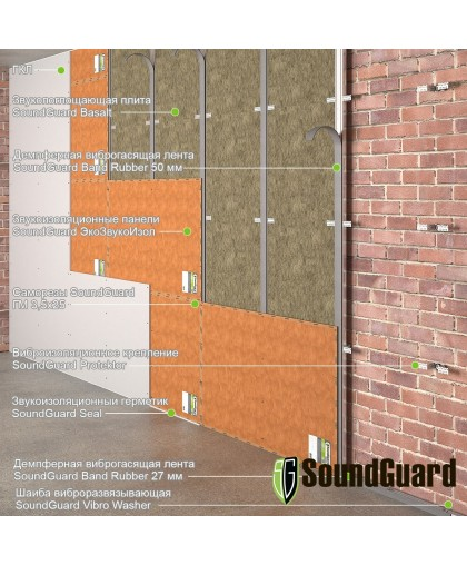 "Каркасная звукоизоляция стены ""Стандарт"""