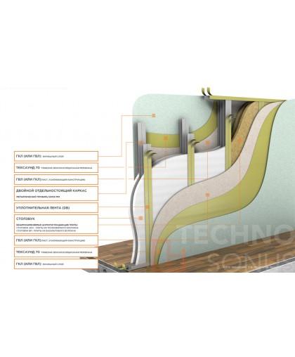 Система звукоизоляции перегородки (двойной каркас) Стандарт М