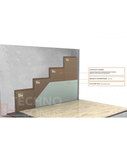 Бескаркасная система звукоизоляции стен Слим П