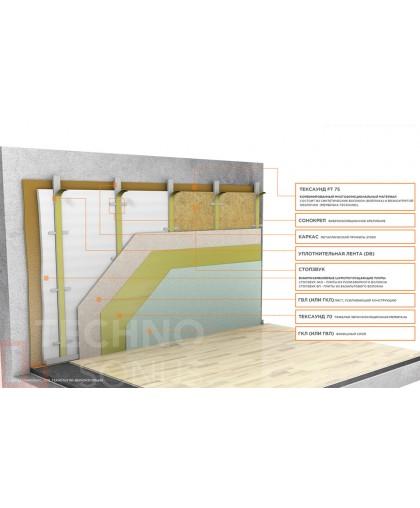 Каркасная система звукоизоляции стен Премиум М