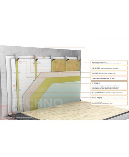 Каркасная система звукоизоляции стен Стандарт М