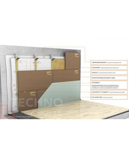 Каркасная система звукоизоляции стен Стандарт П